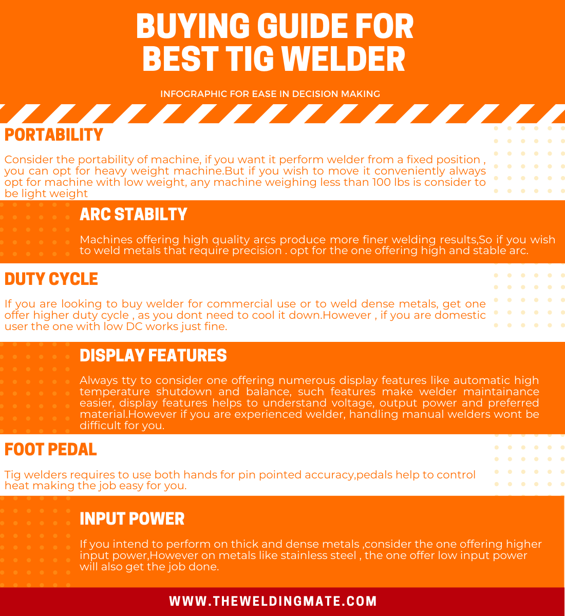 Best tig welder infographic