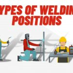Types of Welding Positions - Briefly Explained by Experts